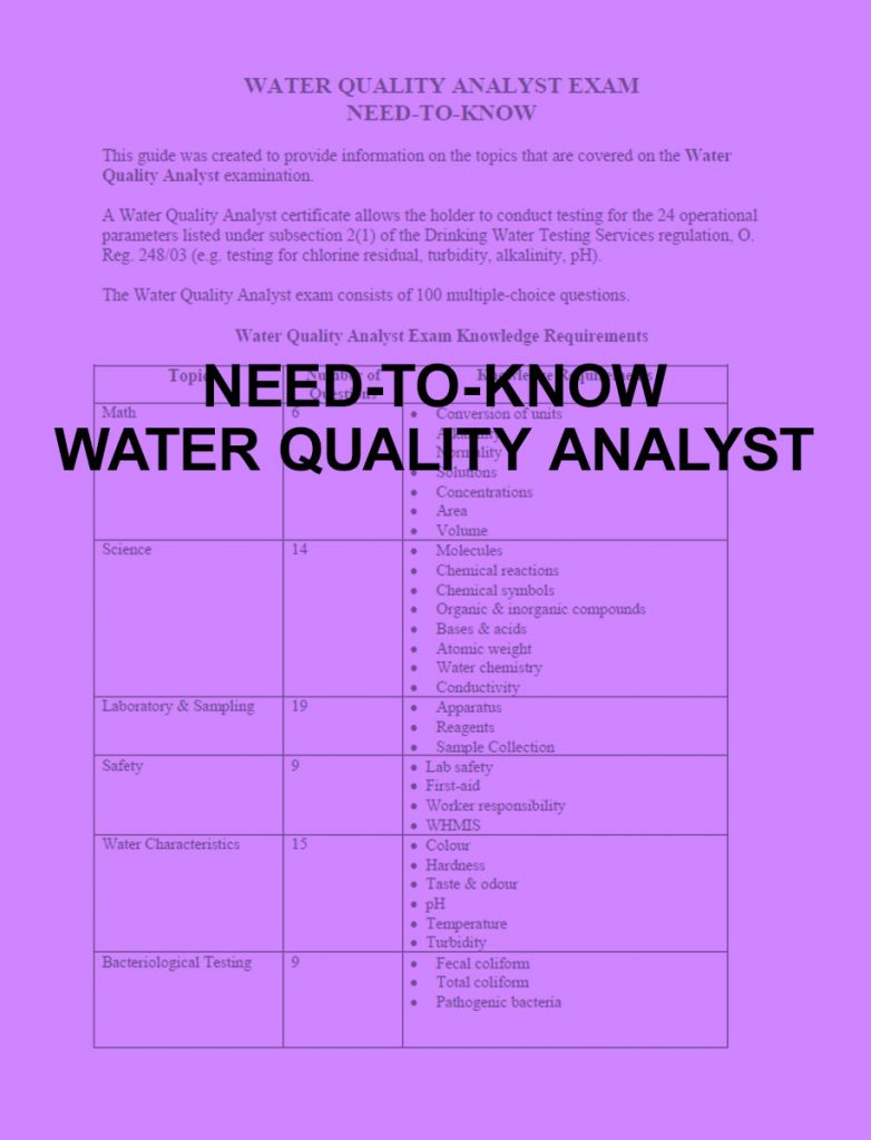 Need-to-know Water Quality Analyst